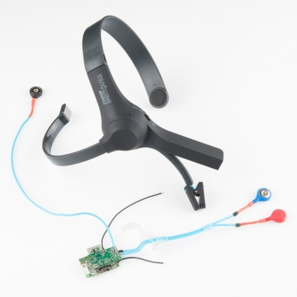 brain wave sensor headset